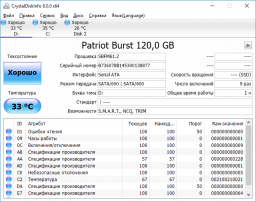 "Patriot Burst 120GB 2.5"" SATAIII TLC 3D (PBU120GS25SSDR) фото от покупателей 38"